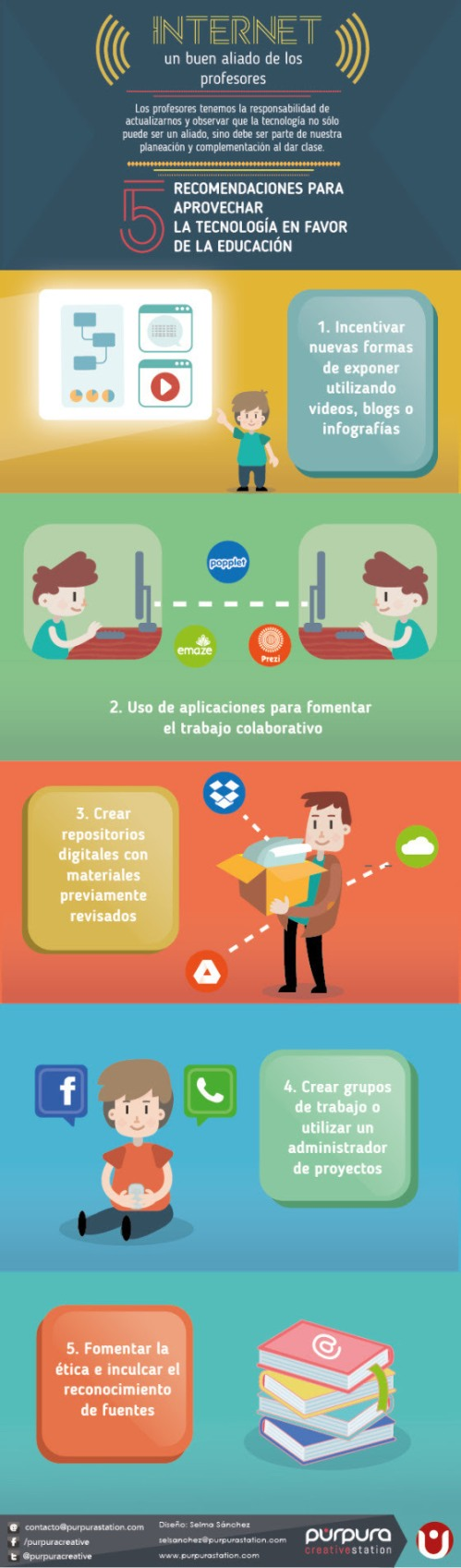5-usos-internet-educacion-infografia